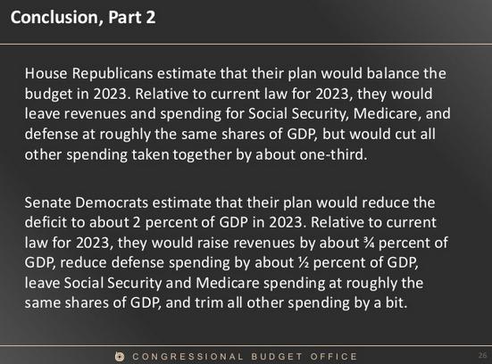 slide-budget-debate
